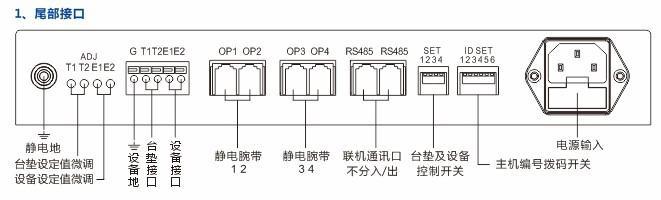 功能特点 n一台主机具有同时在线监控4个手腕带、2个台垫、2个设备,使用联网在线监控功能时,多机串联使用,最大数量32台 n 采用电阻式监控原理,双回路接地保证监控对象可靠接地 n 主机内部电路采用光电隔离技术有效将静电地与设备地分隔开来,更为安全可 靠 n 可根据不同场合不同地域的实际接地预警标准调节报警阀值 n 操作员不在现场仍通过网络监控系统实时监控人体手腕带配带及设备的接地状态 n 采用蜂鸣报警声音和LED指示报警及PC上位机系统报警并记录在案 n 可与我司静电消除离子风机监控系统协同并用连接共